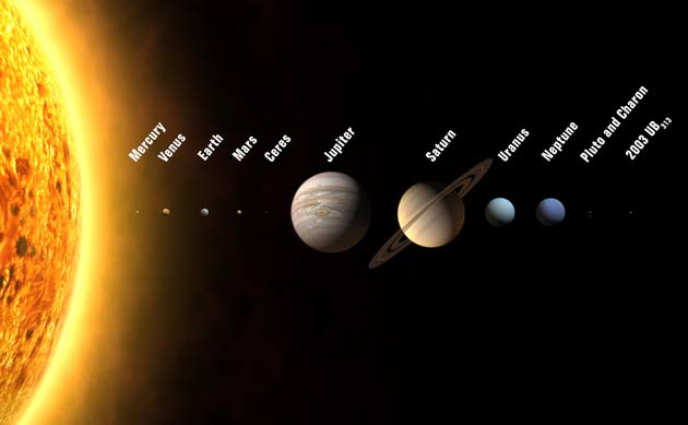 planets of solar system. 16: Our solar system could
