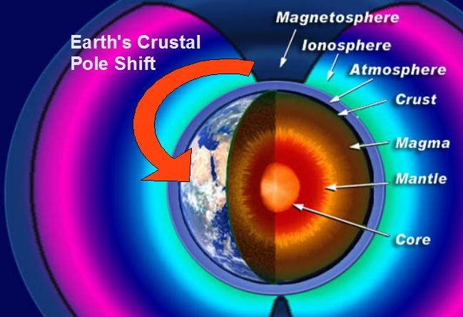 what is happening to our world? 2011 Earth_crustal_pole_shift