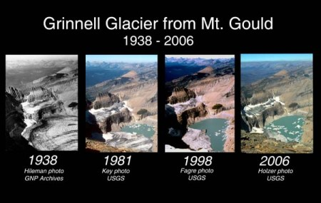 Grinnell Glacier Loss