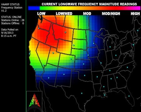 haarpstatuslongwave