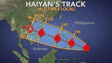 haiyantrack