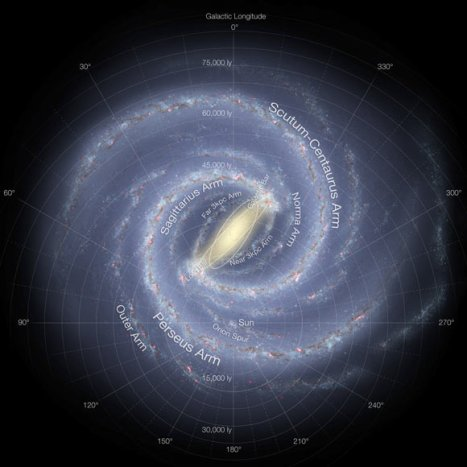image_2070-Milky-Way-Galaxy