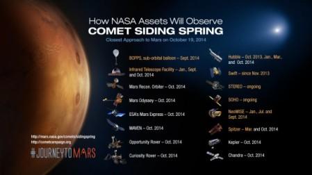 NASA-Siding-Spring-e1412888183197
