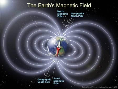 607968main_geomagnetic-field-orig_full