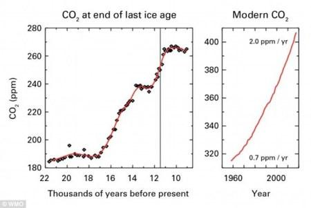 carbon_dioxide